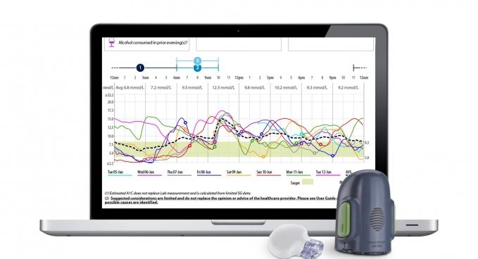 Medtronic szenzor mérési eredmények grafikon, előtérben a szenzor behelyezéséhez eszköz
